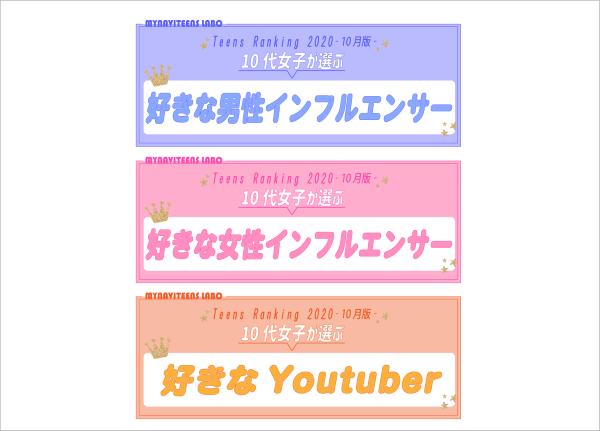 【2020年10月版】10代女子に人気の「インフルエンサー」「YouTuber」ランキング